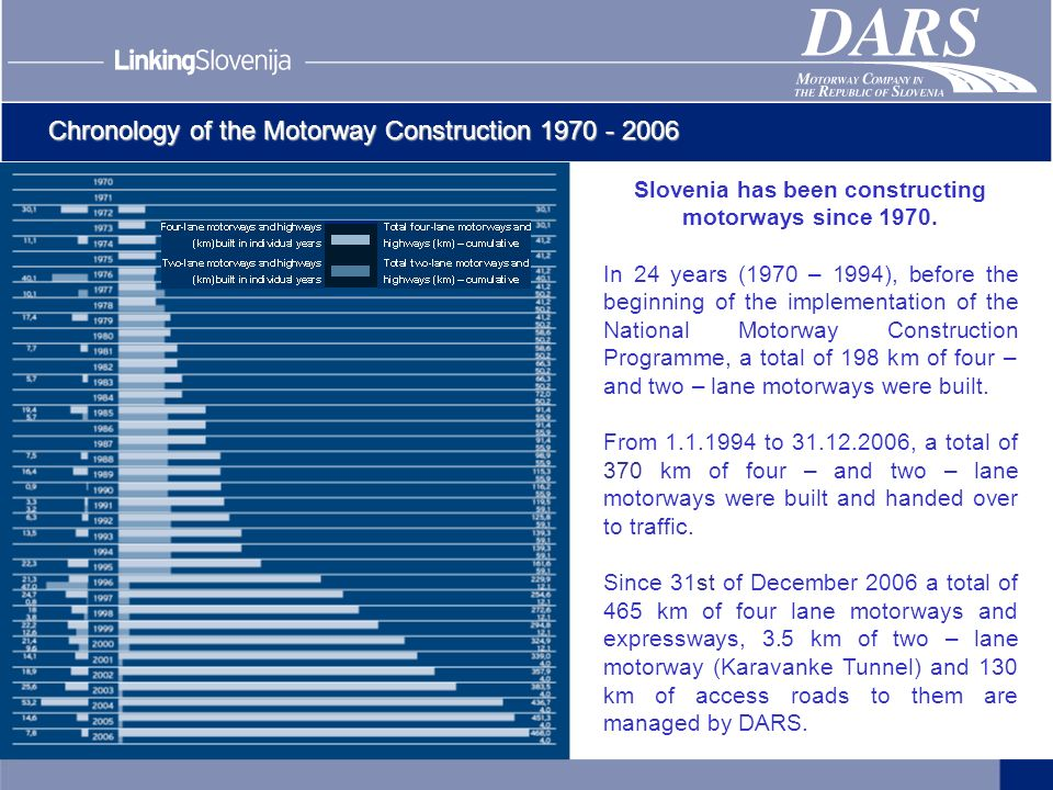Chronology of the Motorway Construction 1970 - 2006