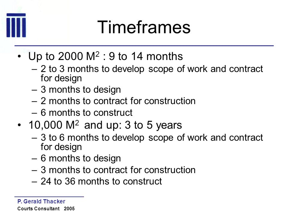 Timeframes Up to 2000 M2 : 9 to 14 months
