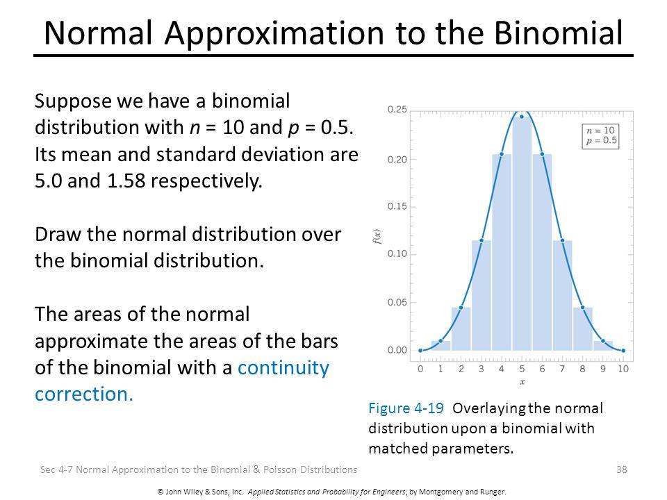 binomial poisson and normal distribution pdf