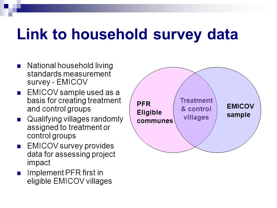 Link to household survey data