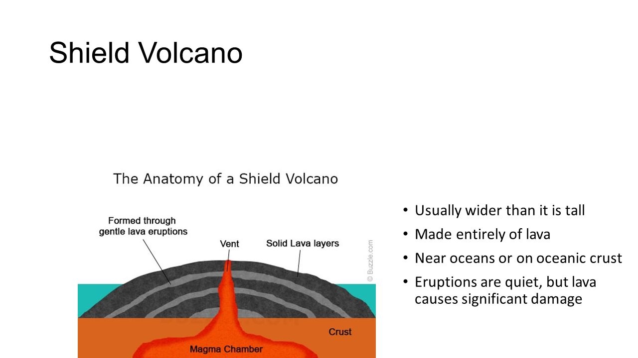 Shield Volcano Usually wider than it is tall Made entirely of lava