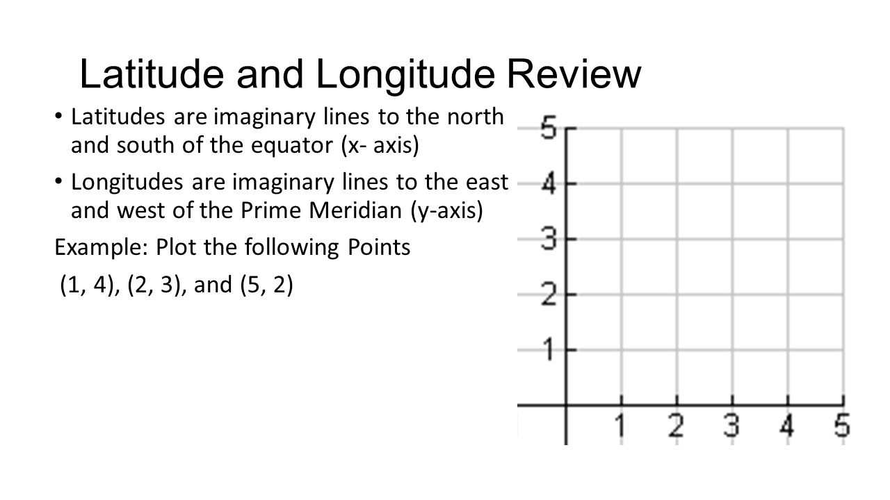 Latitude and Longitude Review