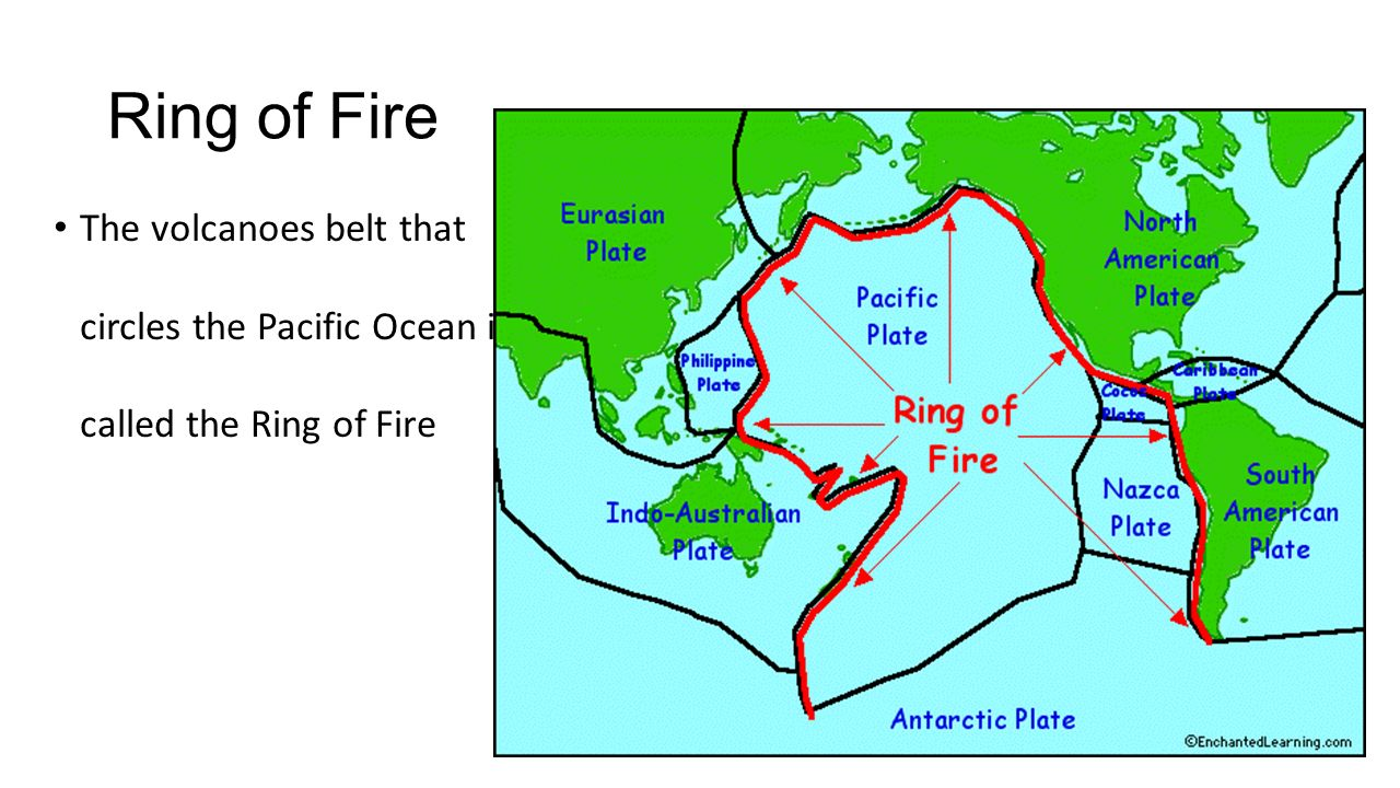 Ring of Fire The volcanoes belt that circles the Pacific Ocean is called the Ring of Fire