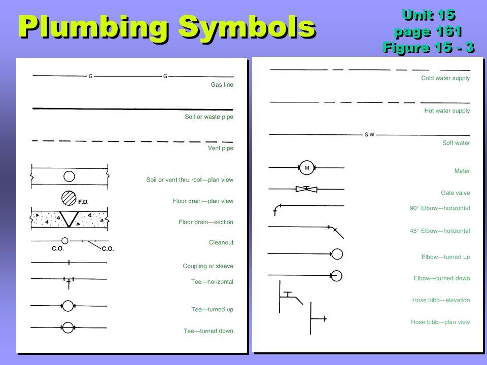 Plumbing Symbols Yelomphonecompany