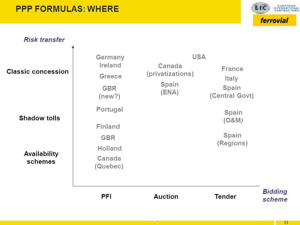 PPP FORMULAS: WHERE Risk transfer Germany USA Ireland Canada