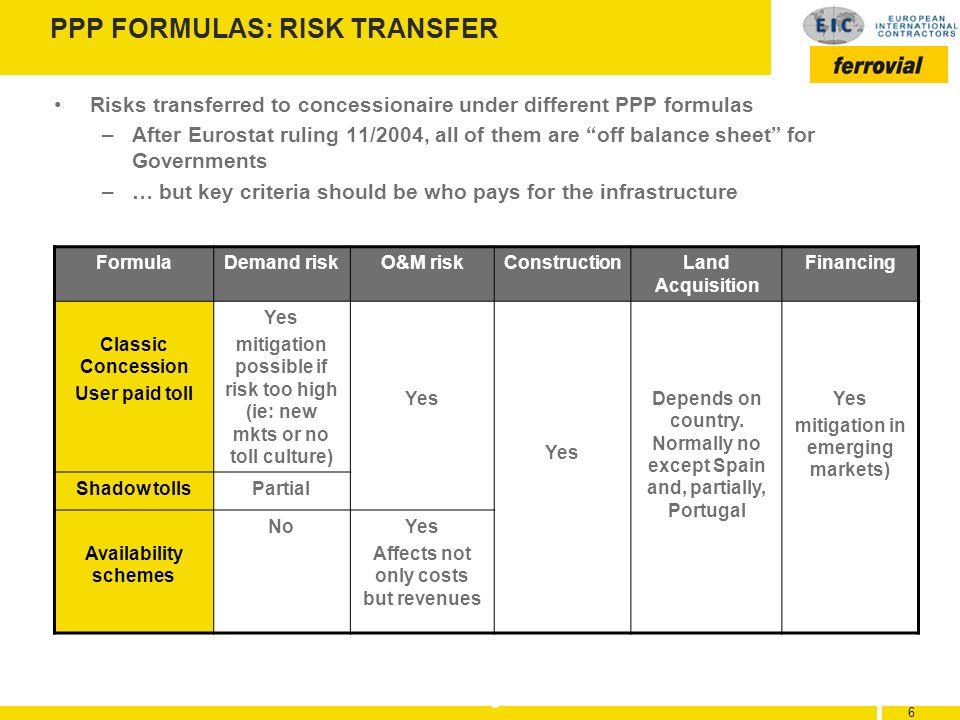 PPP FORMULAS: RISK TRANSFER