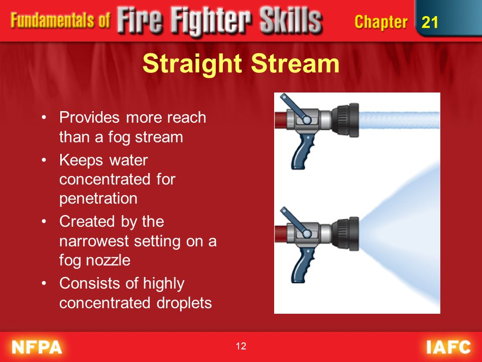 Fire suppression ppt video online download