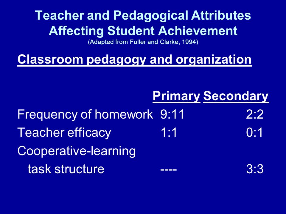 Teacher and Pedagogical Attributes Affecting Student Achievement (Adapted from Fuller and Clarke, 1994)