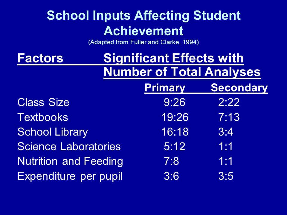 Factors Significant Effects with Number of Total Analyses