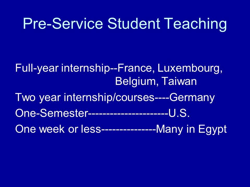 Pre-Service Student Teaching