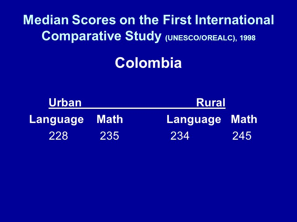 Median Scores on the First International Comparative Study (UNESCO/OREALC), 1998