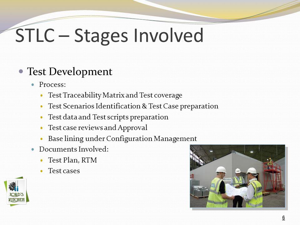 software testing life cycle pdf download