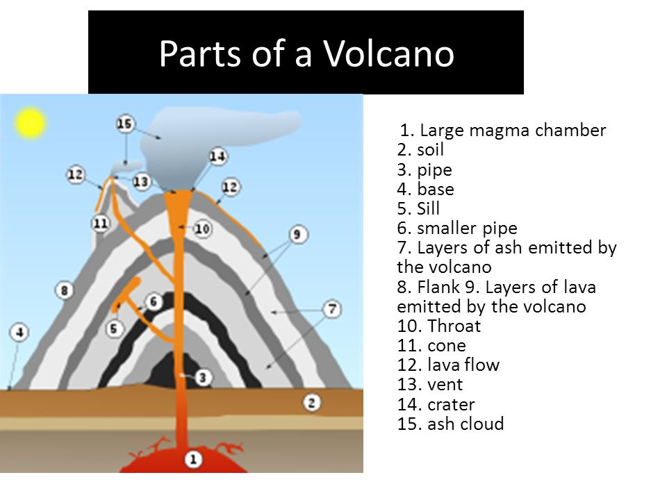 Volcano Volcano is a rupture in a planet's crust which ...