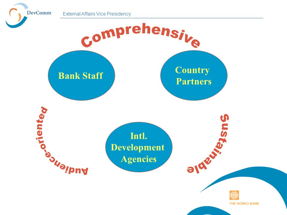 Comprehensive Audience-oriented Sustainable Country Bank Staff
