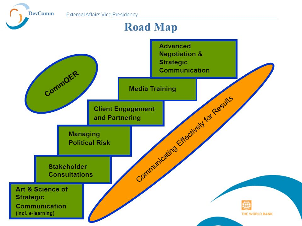 Road Map CommQER Communicating Effectively for Results