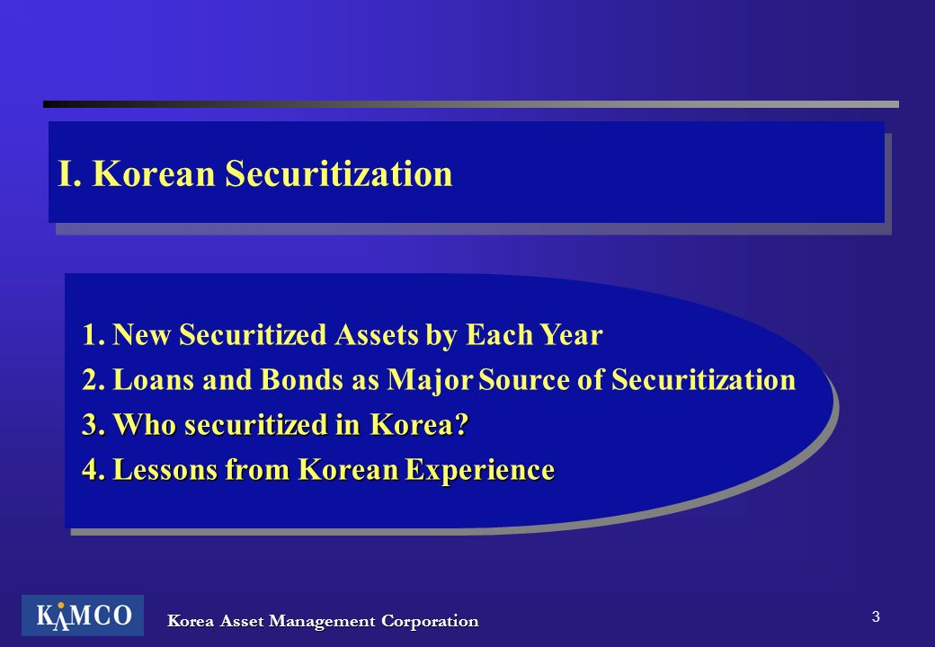I. Korean Securitization