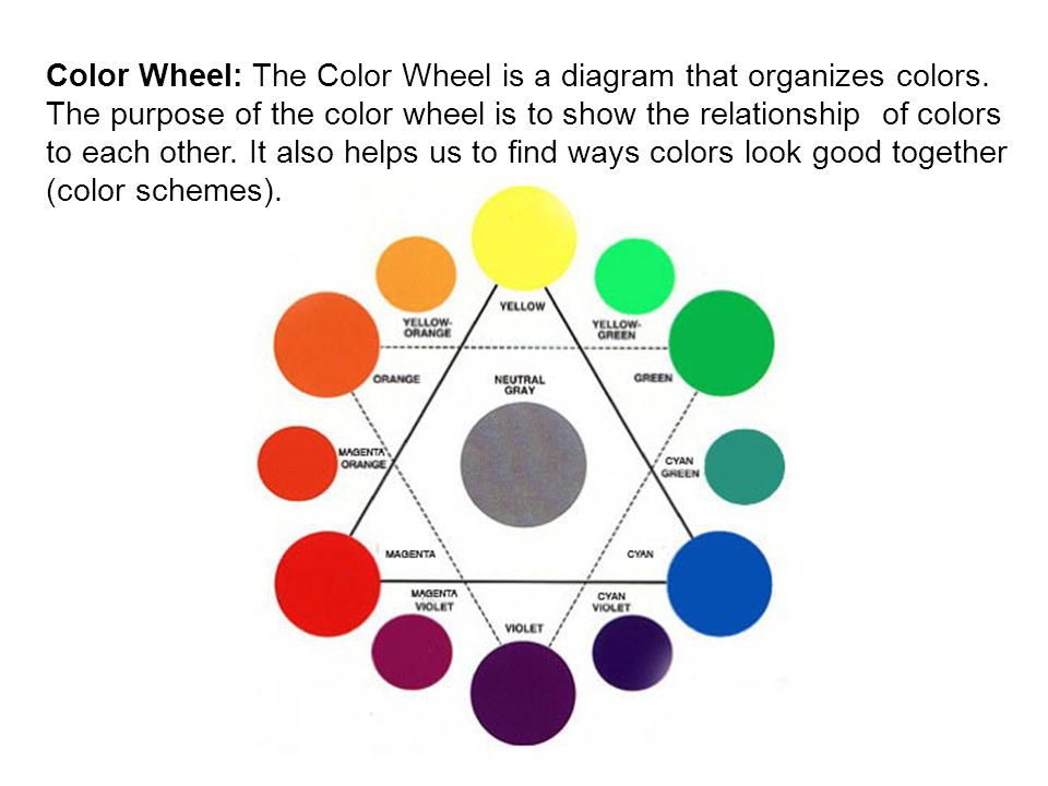 Color is one of the most expressive elements because its quality affects our emotions directly - Show color wheel ...