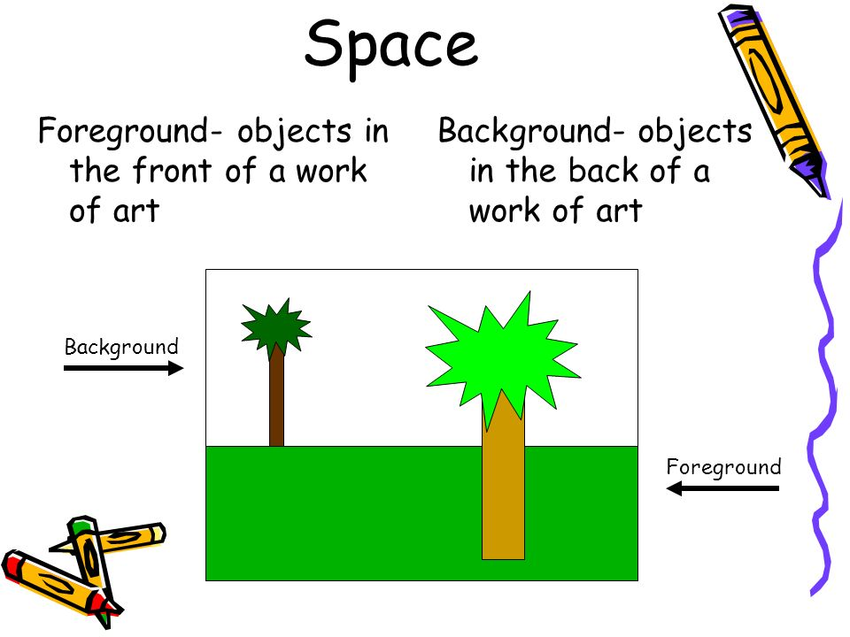 Space Foreground- objects in the front of a work of art