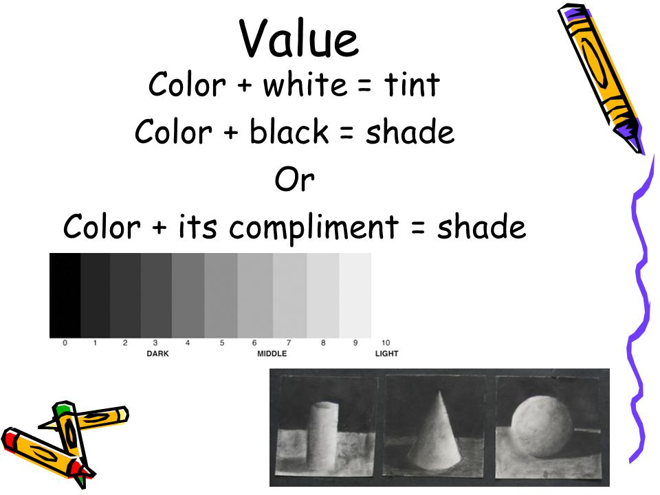 Color + its compliment = shade