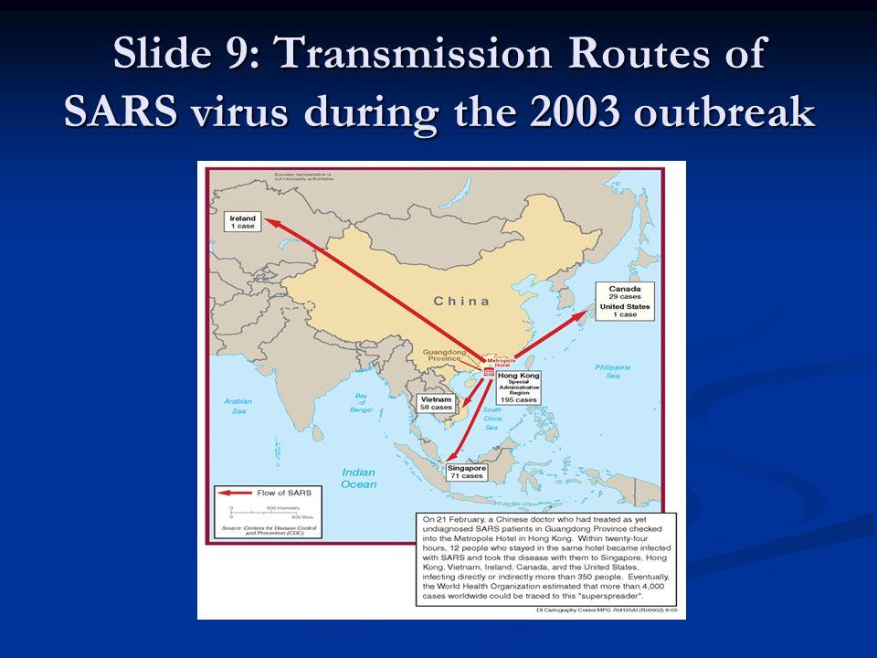 Slide 9: Transmission Routes of SARS virus during the 2003 outbreak