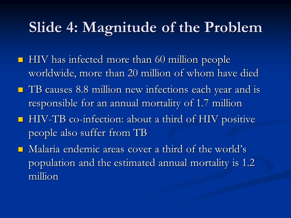 Slide 4: Magnitude of the Problem