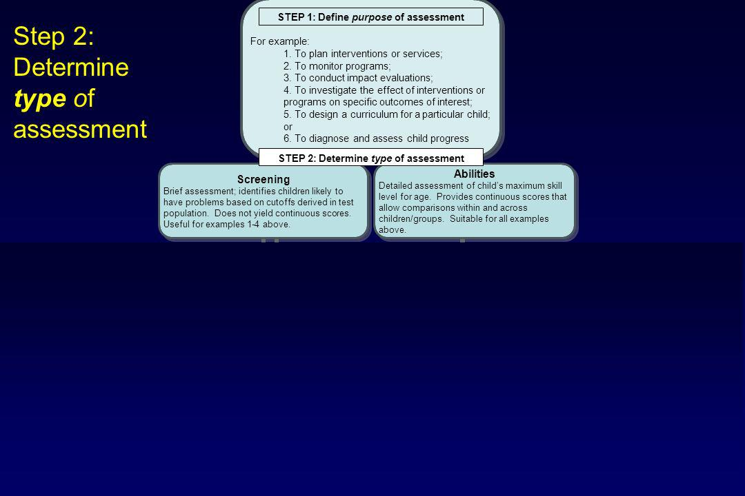 Step 2: Determine type of assessment