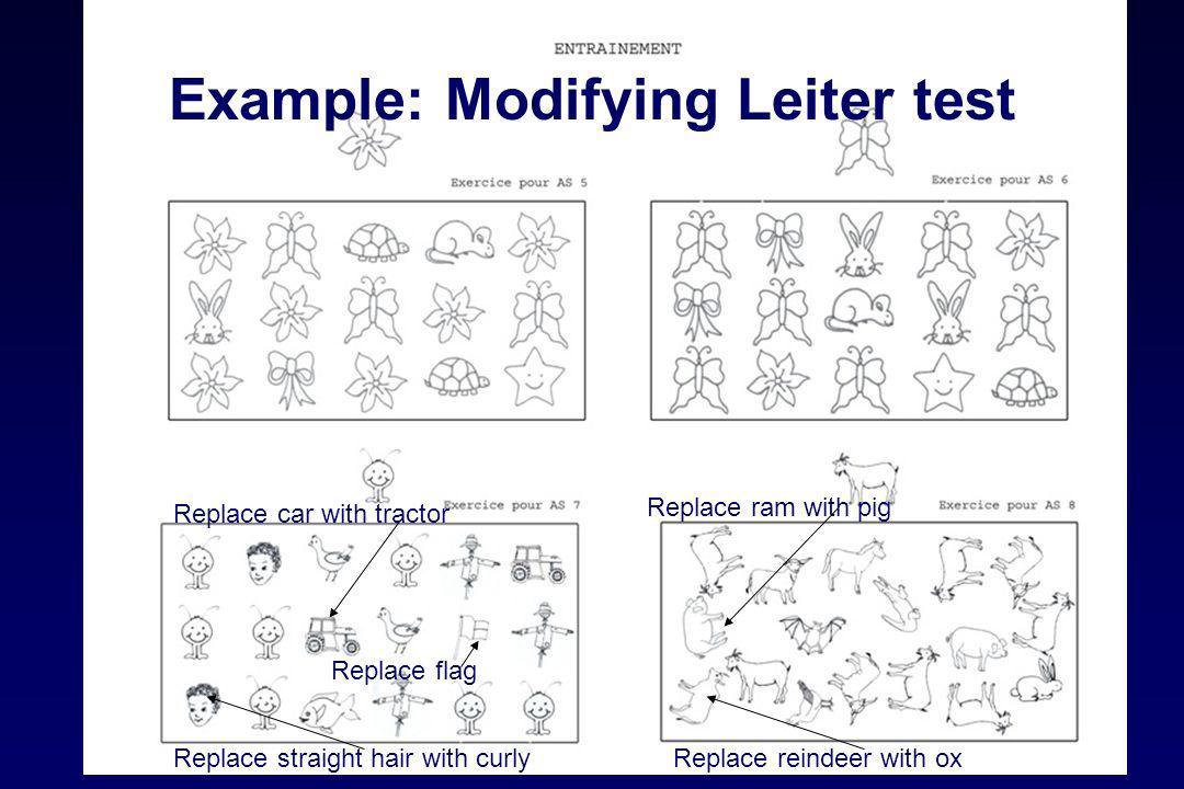Example: Modifying Leiter test