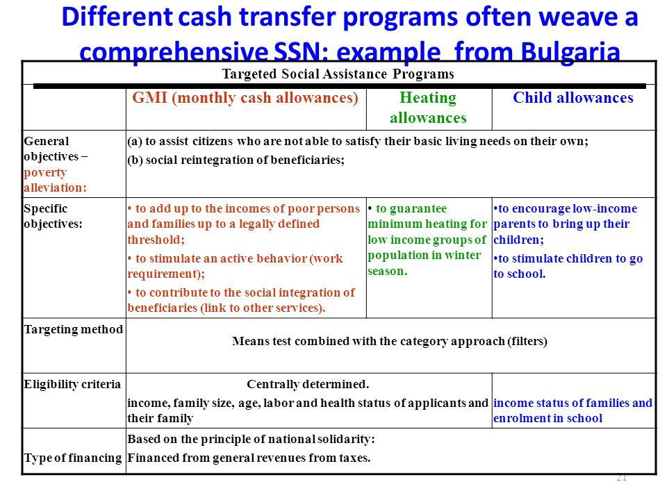 GMI (monthly cash allowances)