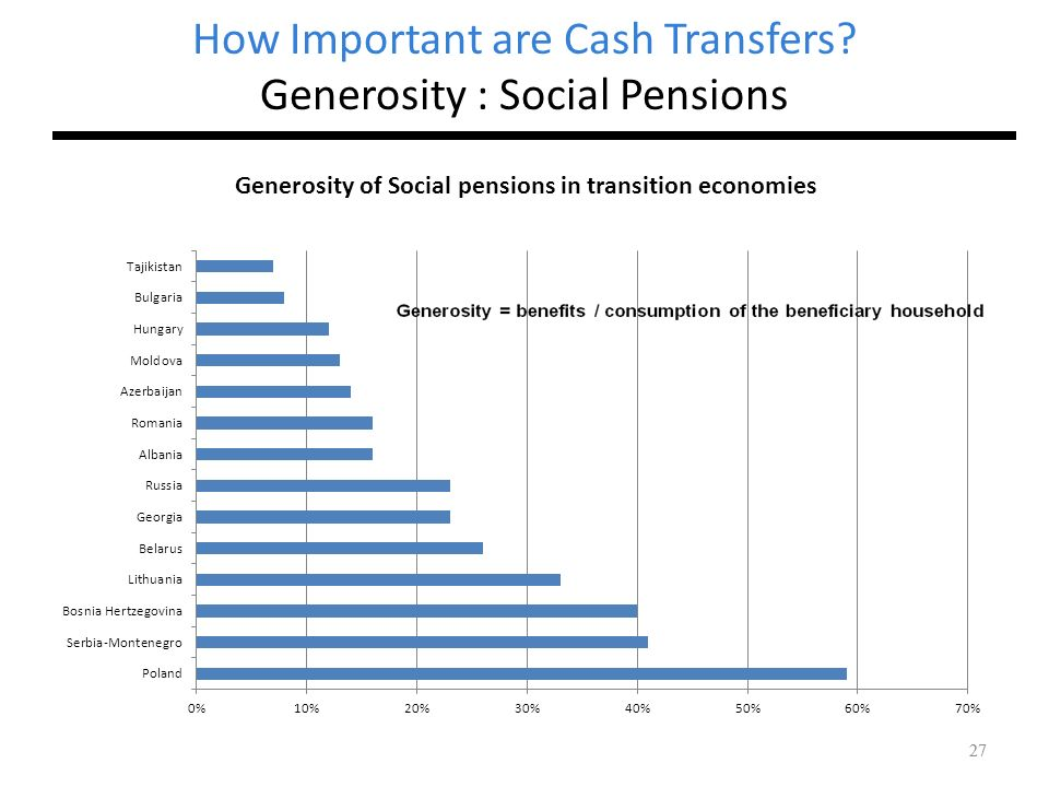 How Important are Cash Transfers Generosity : Social Pensions