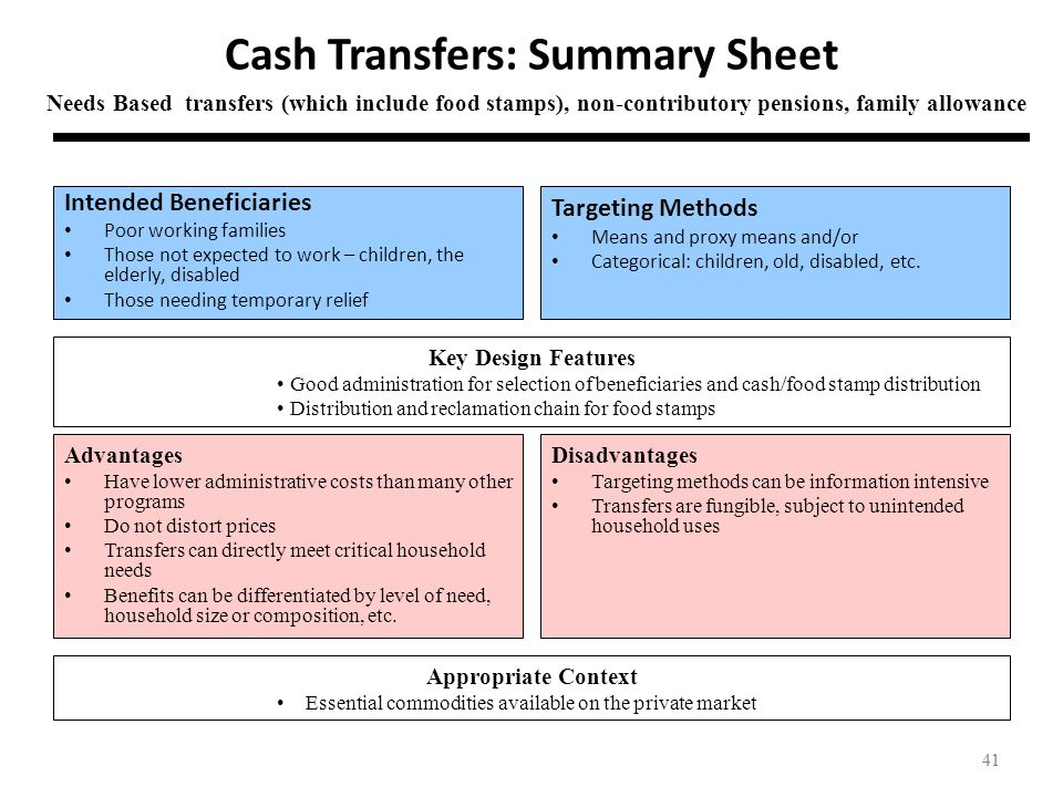 Cash Transfers: Summary Sheet