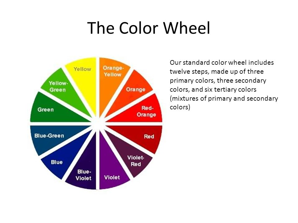 Brief History Of Color Theories The Wheel