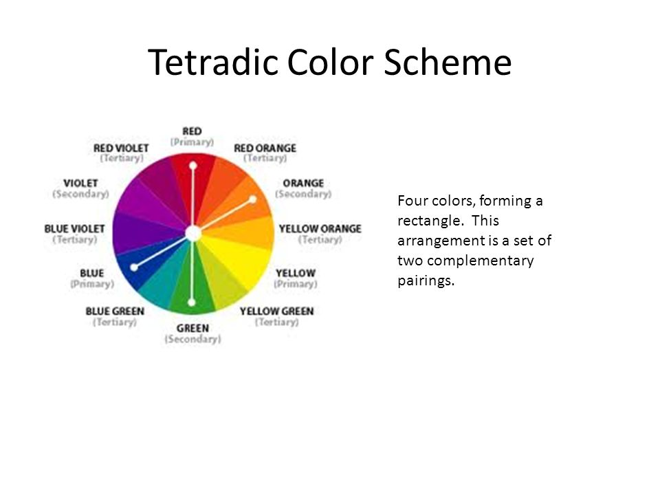 Tetradic Color Scheme Four Colors Forming A Rectangle