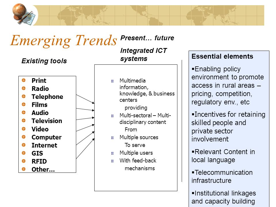 Emerging Trends Present… future Integrated ICT systems