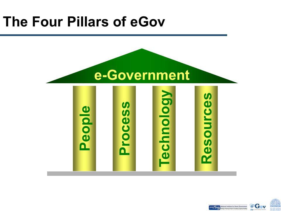 The Four Pillars of eGov