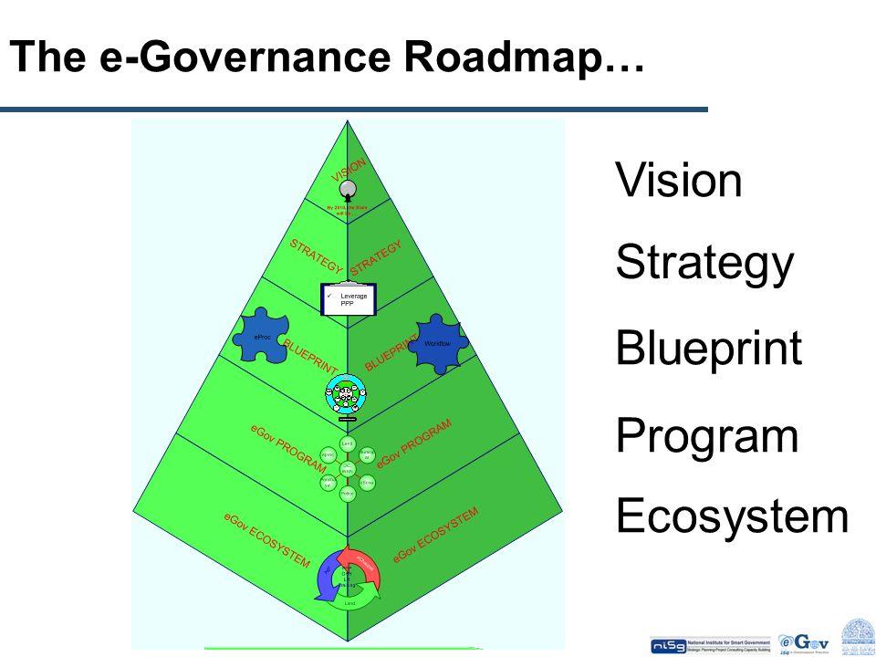 The e-Governance Roadmap…