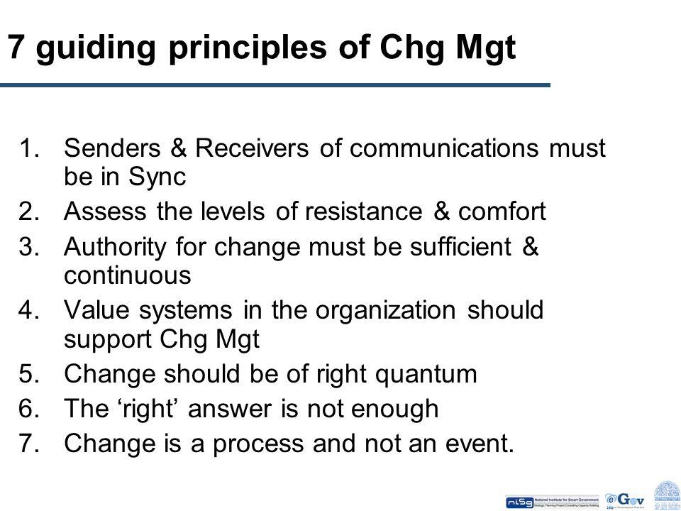 7 guiding principles of Chg Mgt
