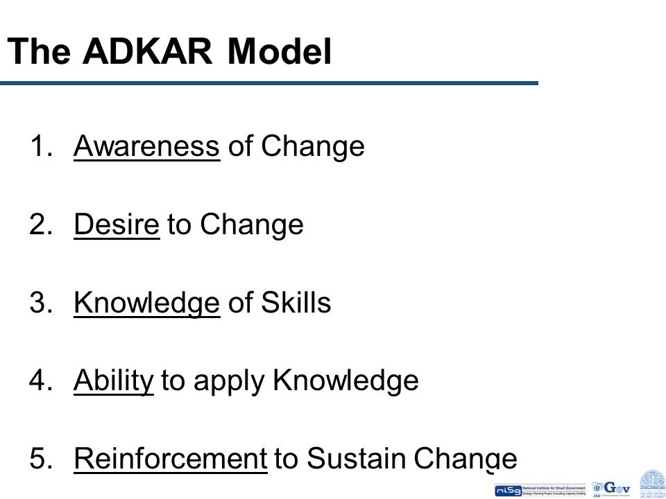 The ADKAR Model Awareness of Change Desire to Change