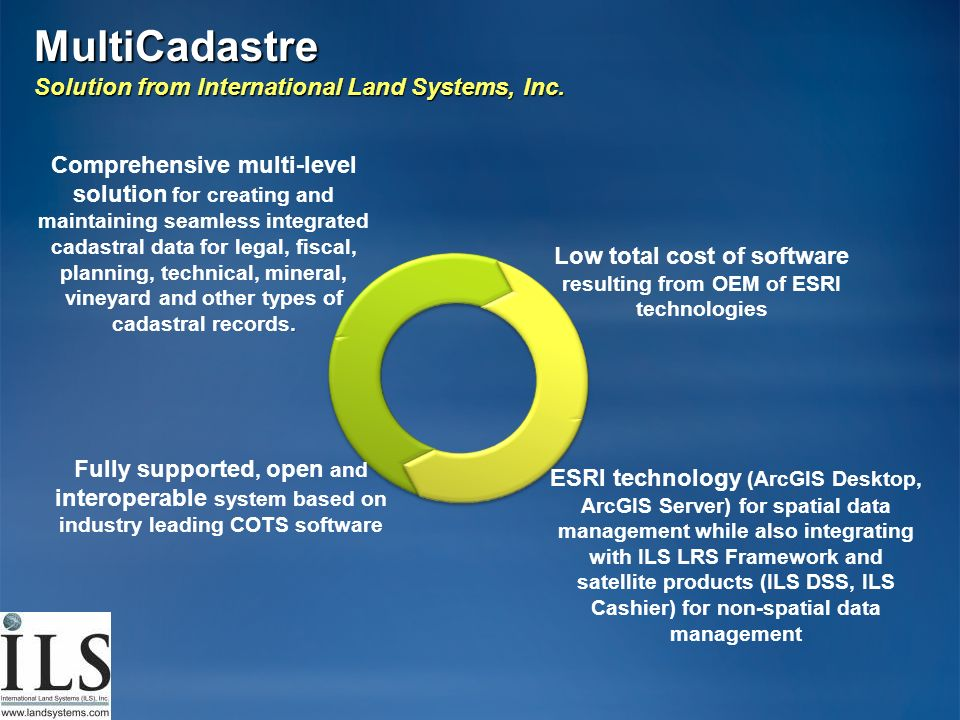 MultiCadastre Solution from International Land Systems, Inc.