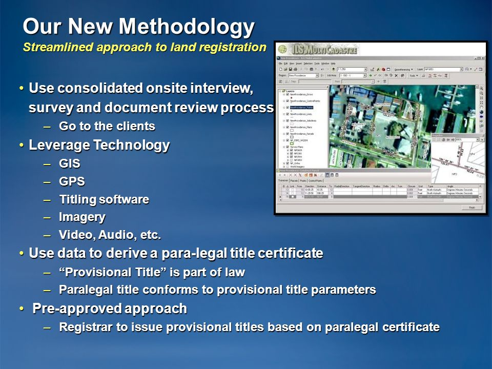 Our New Methodology Streamlined approach to land registration