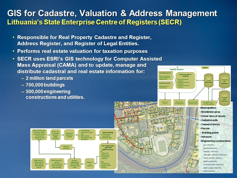 GIS for Cadastre, Valuation & Address Management Lithuania's State Enterprise Centre of Registers (SECR)
