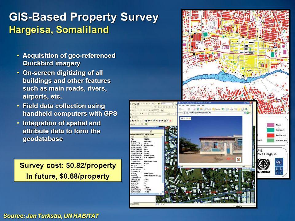 GIS-Based Property Survey Hargeisa, Somaliland