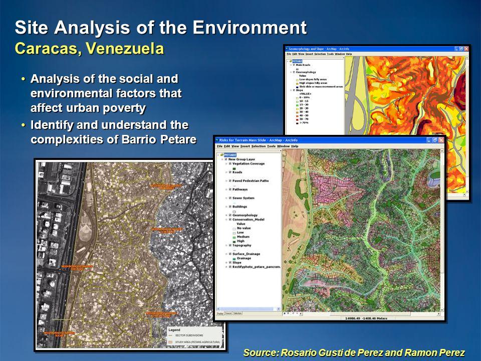 Site Analysis of the Environment Caracas, Venezuela