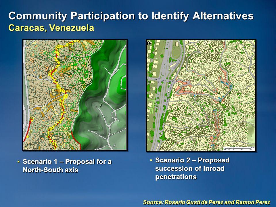 Community Participation to Identify Alternatives Caracas, Venezuela