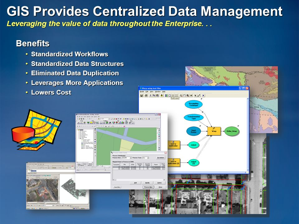 GIS Provides Centralized Data Management Leveraging the value of data throughout the Enterprise. . .