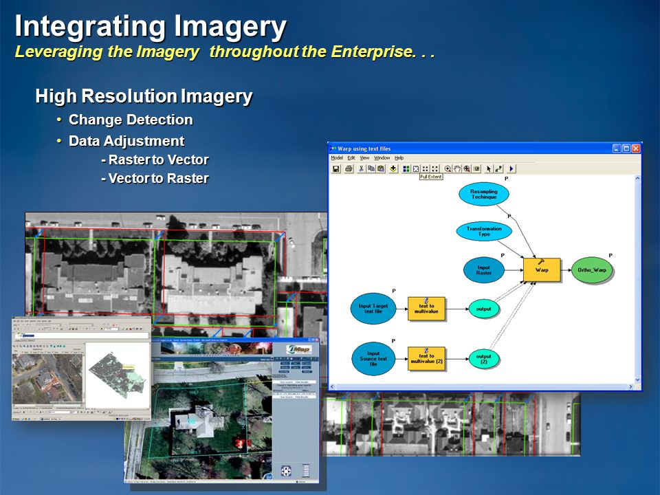 Integrating Imagery Leveraging the Imagery throughout the Enterprise. . .