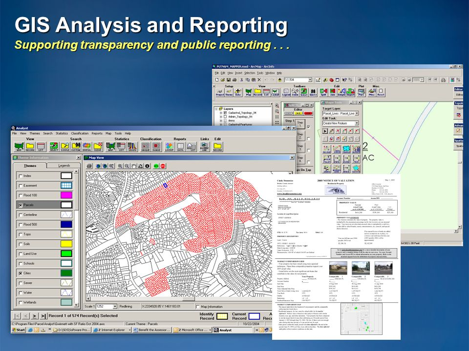 GIS Analysis and Reporting