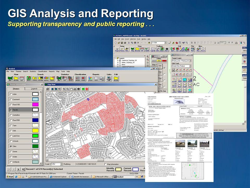 GIS Analysis and Reporting