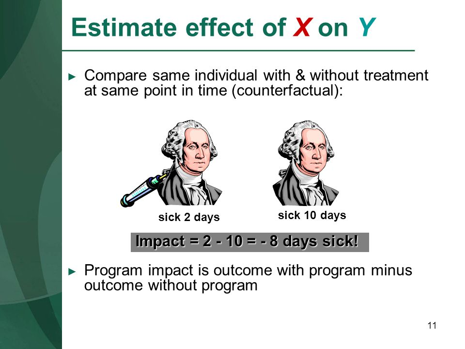Estimate effect of X on Y