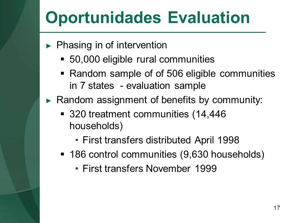 Oportunidades Evaluation