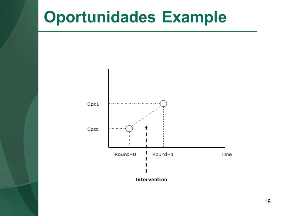 Oportunidades Example